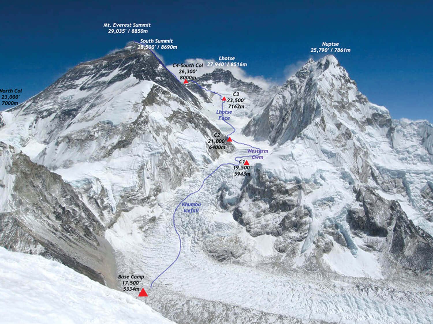 Two Nepalese Sherpas break world records with Mount Everest climb