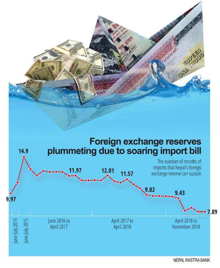In 1991 India S Foreign Exchange Reserves Almost Emptied When The Country Balance Of Payments Collapsed Central Bank Eventually Averted A Full N